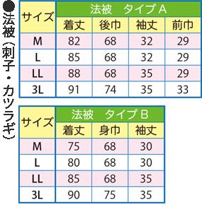 happi_size